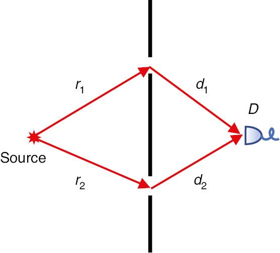 Multiparticle Quantum Plasmonics