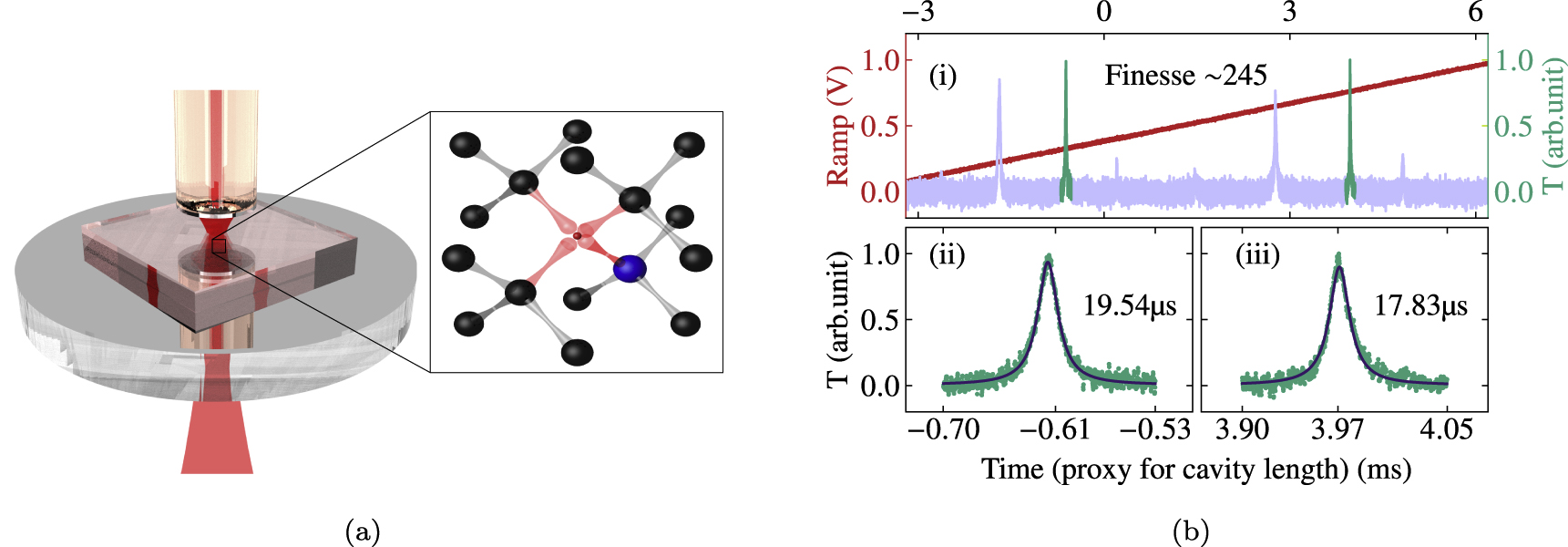 Amplification by stimulated emission of nitrogen-vacancy centres in a diamond-loaded fibre cavity